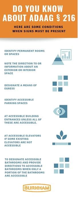 ADA Infographic