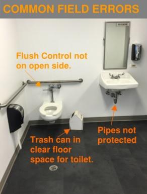 california ada bathroom requirements. ADA_CommonProblems.jpg California Ada Bathroom Requirements